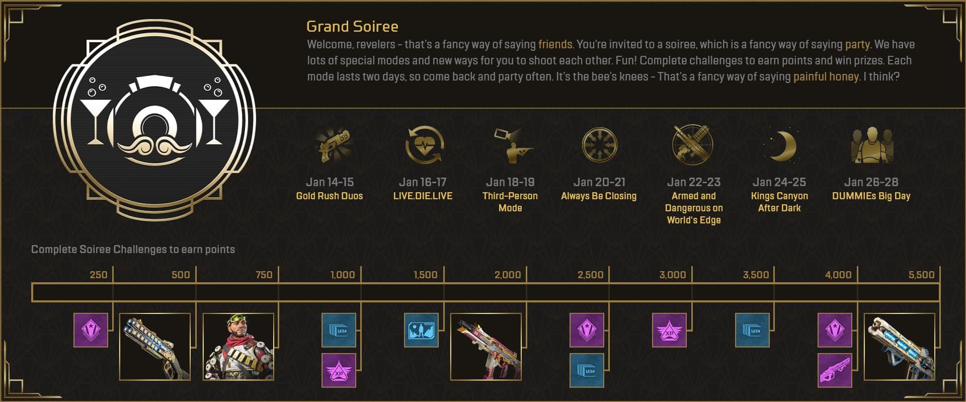 pathfinder event scorecard