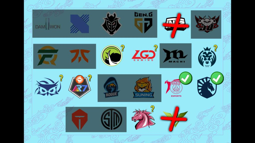 Die grau unterlegten Teams waren bereits zuvor für das Main Event qualifiziert. Quelle: Riot Games