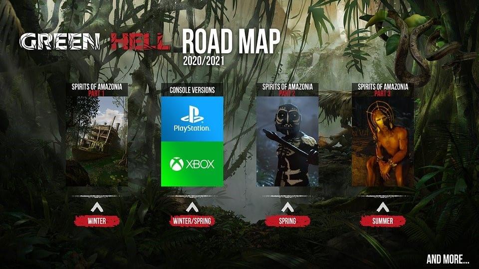 green hell switch roadmap
