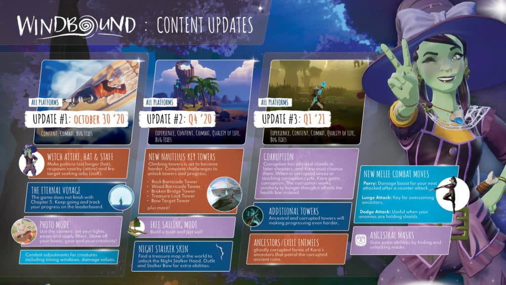 windbound dlc roadmap