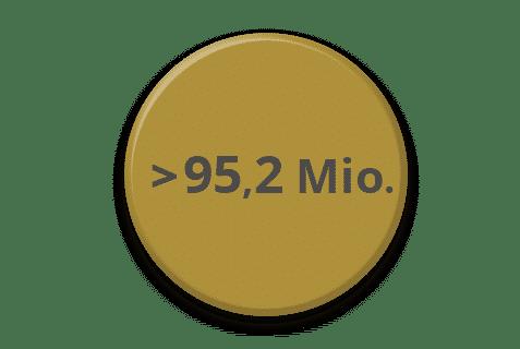 mediadaten graph 95 2mio