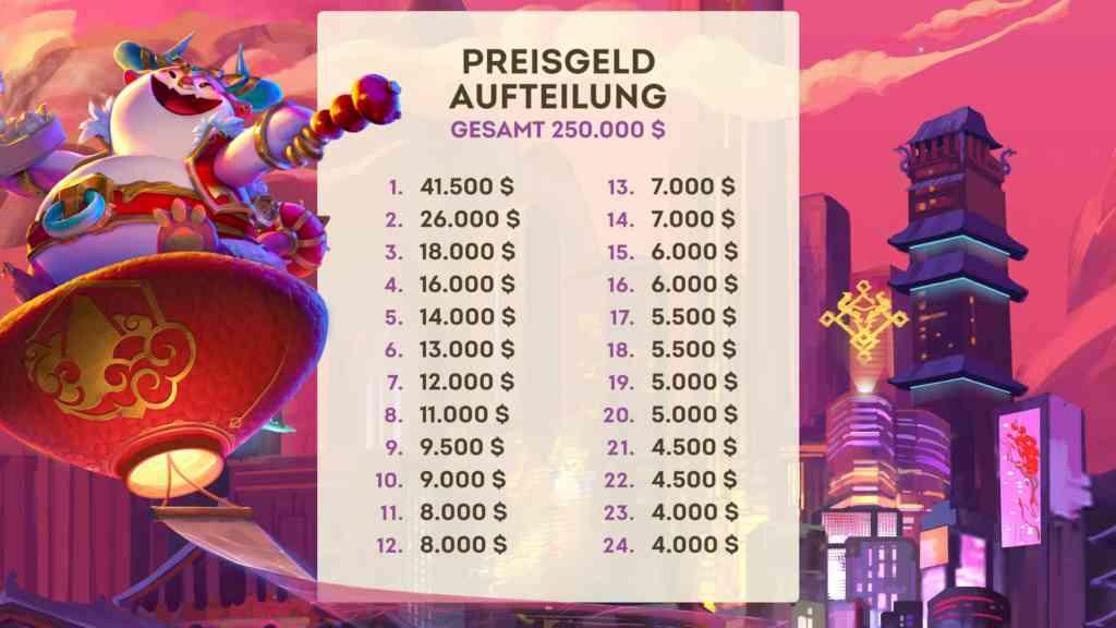 So sieht die Preisgeldverteilung bei der Fates-Meisterschaft aus. Quelle: Riot Games