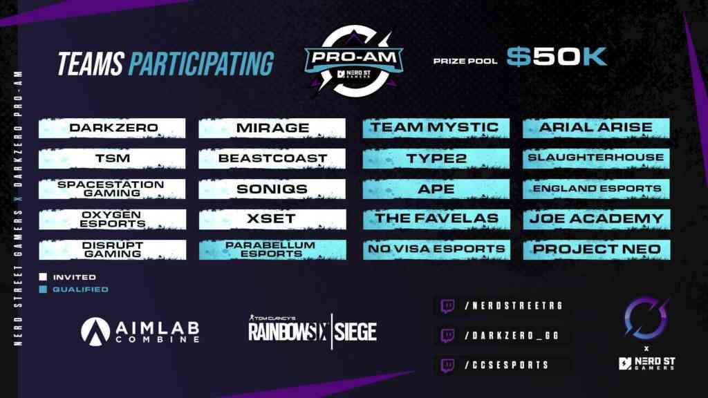 DZxNSG Turniers Teams