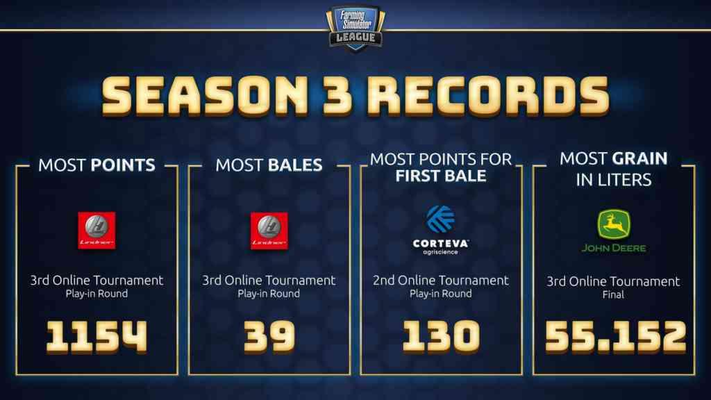 FSL Season3 records