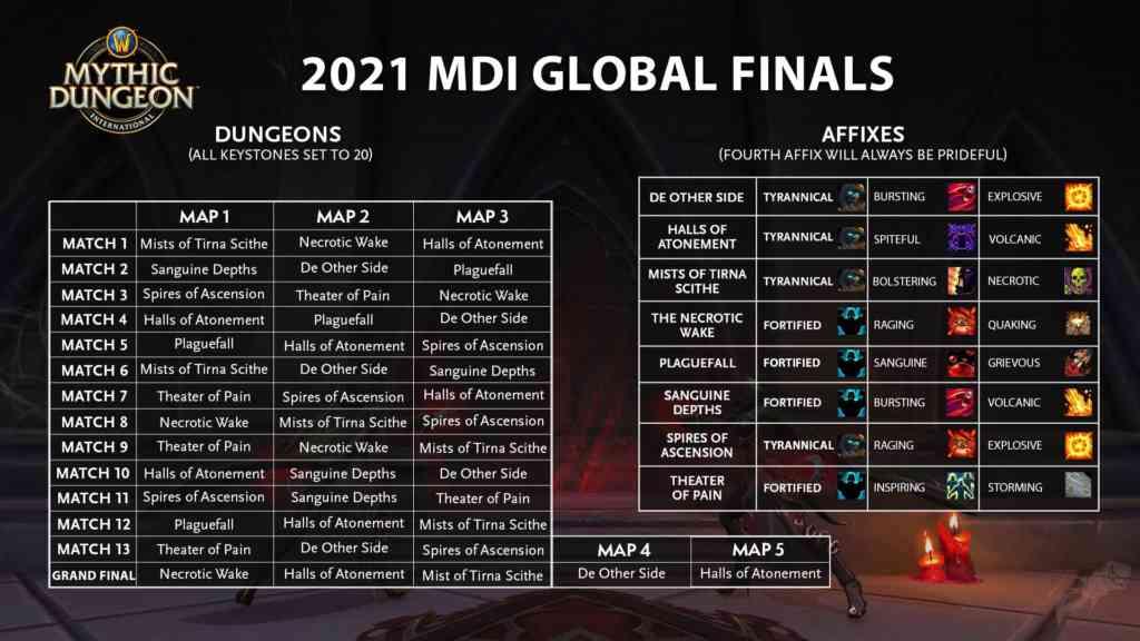 MDI 2021 Global Finals Dungeon Ueberblick