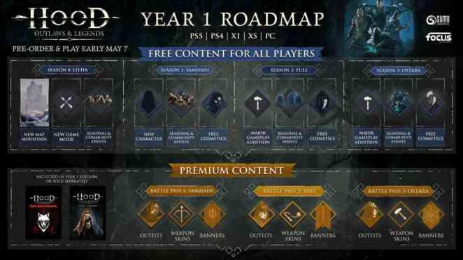 hood outlaws and legends roadmap 2021