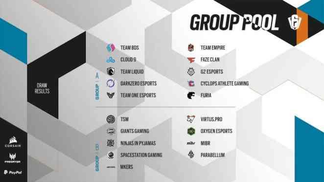 rainbow six invitational 2021 gruppenphase