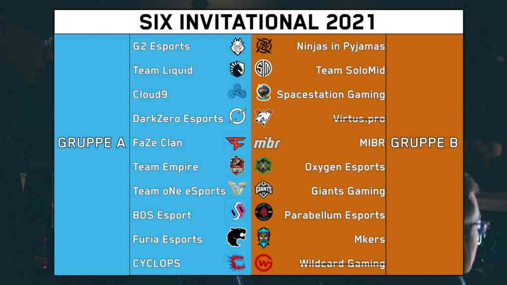 SI2021 Gruppe A