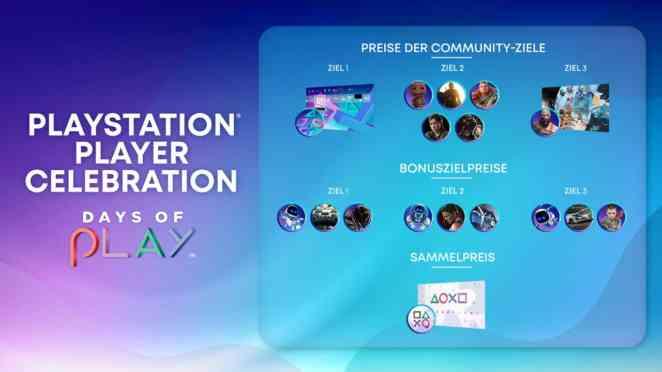 playstation player celebration 2021