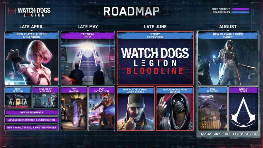 year 1 roadmap wd legion