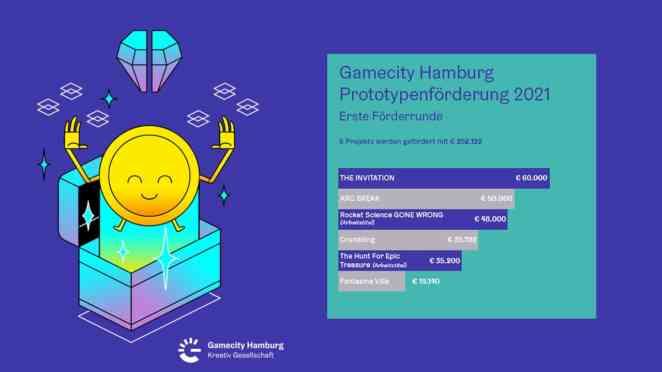 Infografik Gamecity Prototypenfoerderung juni21