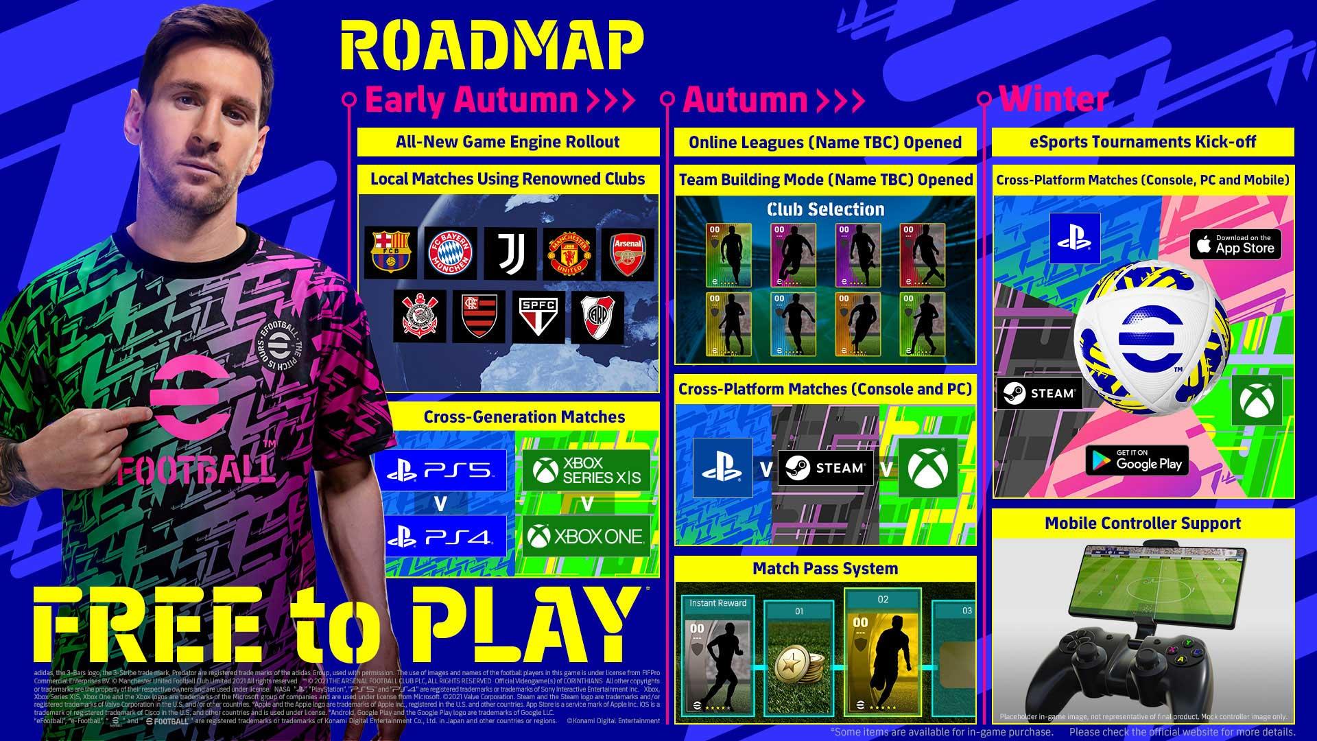 efootball 2022 roadmap en