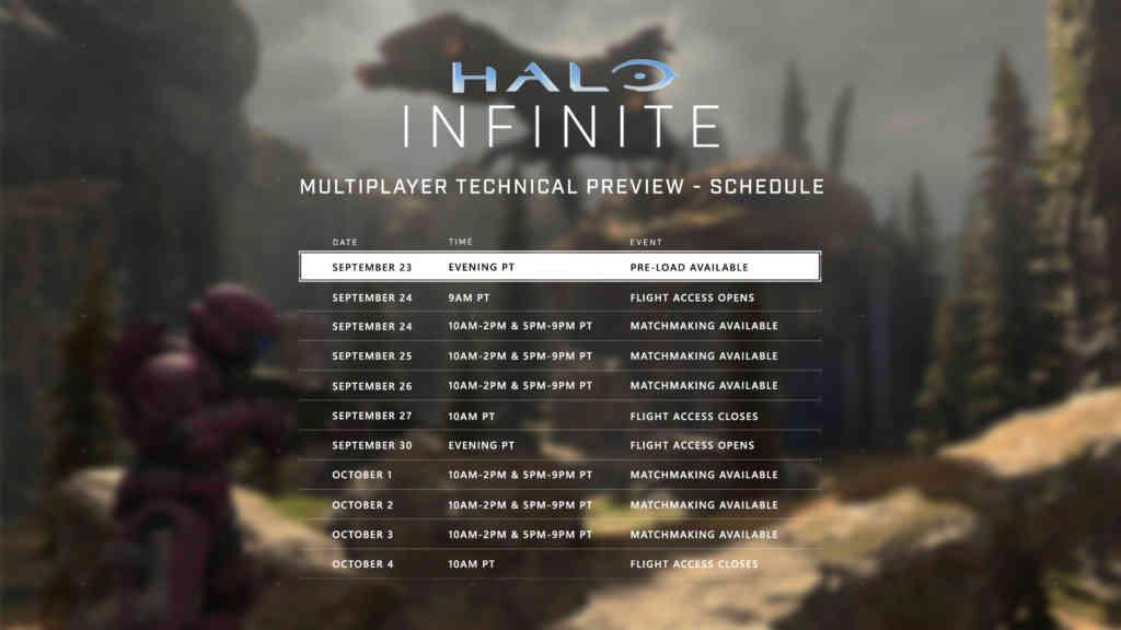 hi mp tech preview schedule